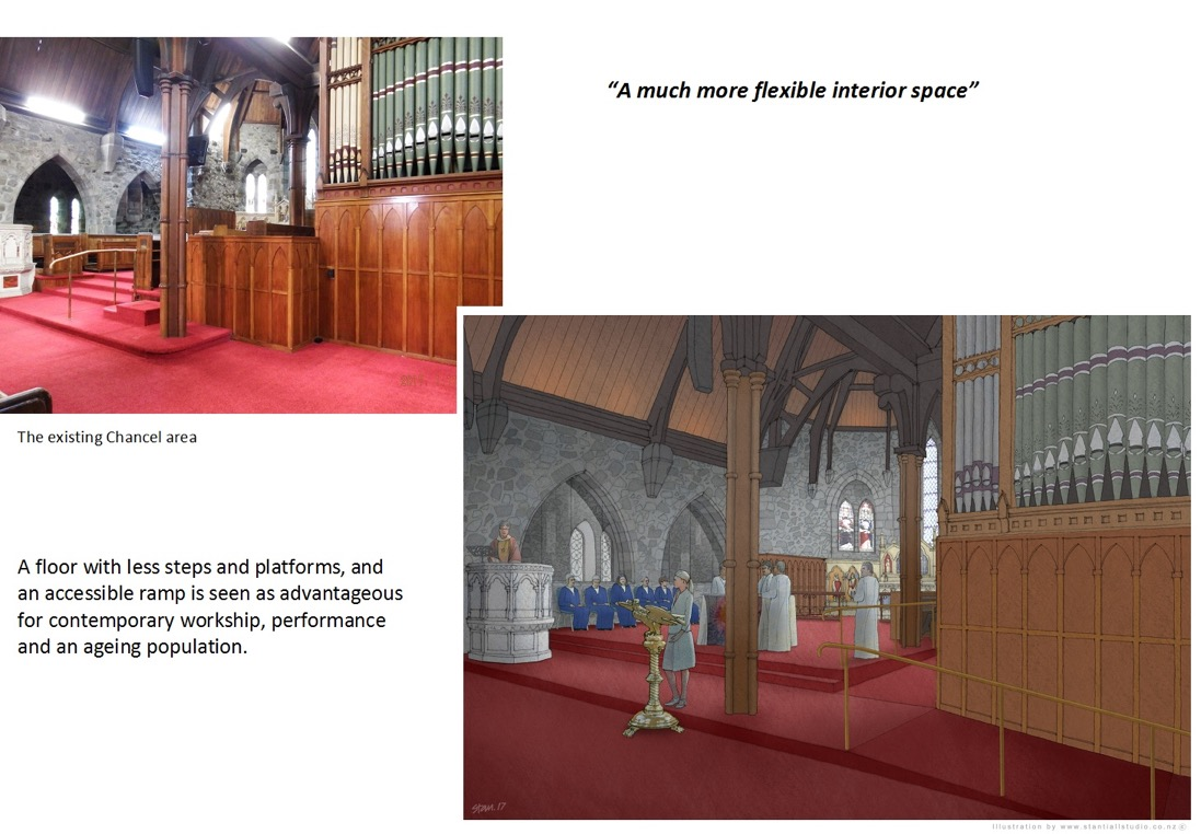 Artists impression of the chancel during a service
